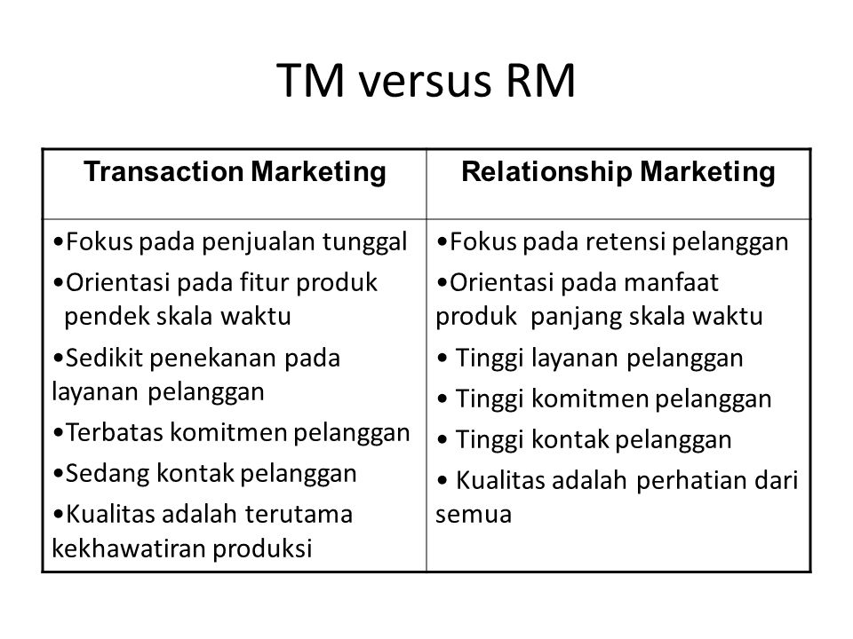 Transaction Marketing Relationship Marketing