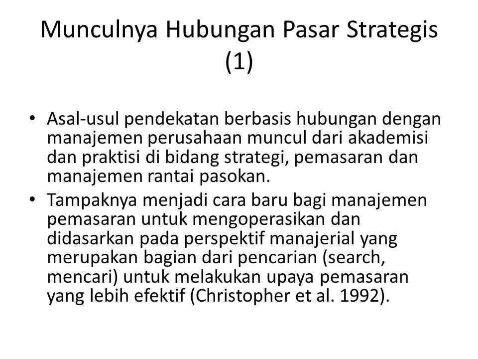 Munculnya Hubungan Pasar Strategis (1)