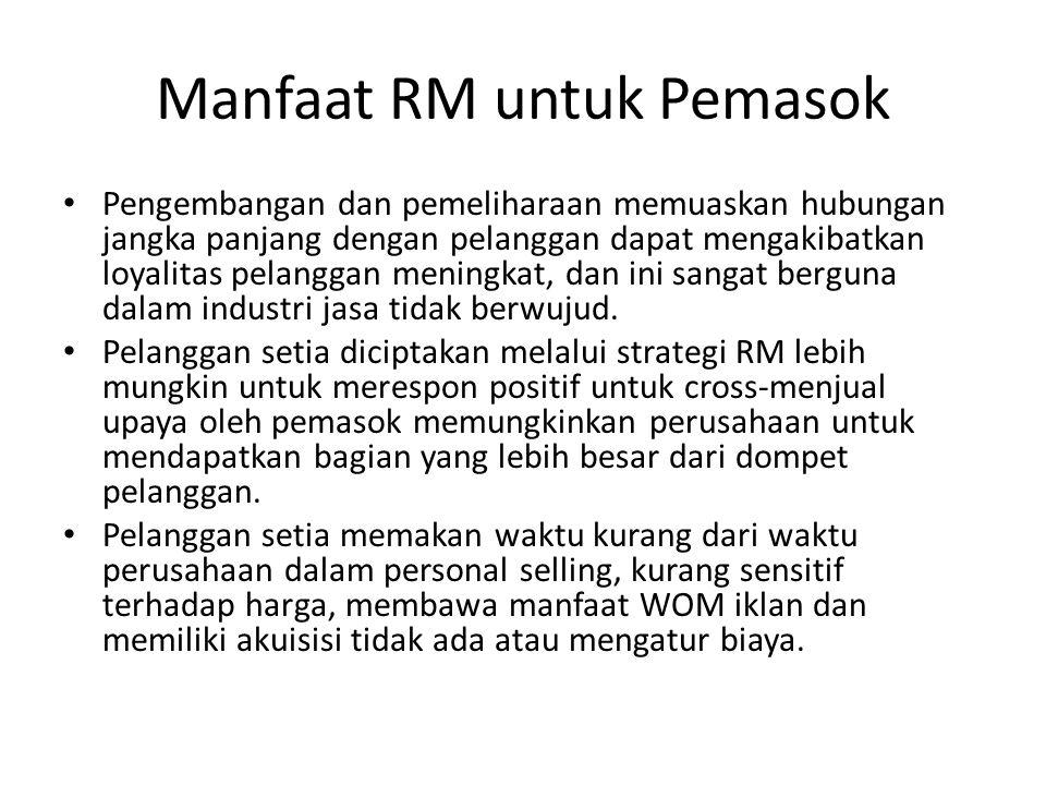Manfaat RM untuk Pemasok