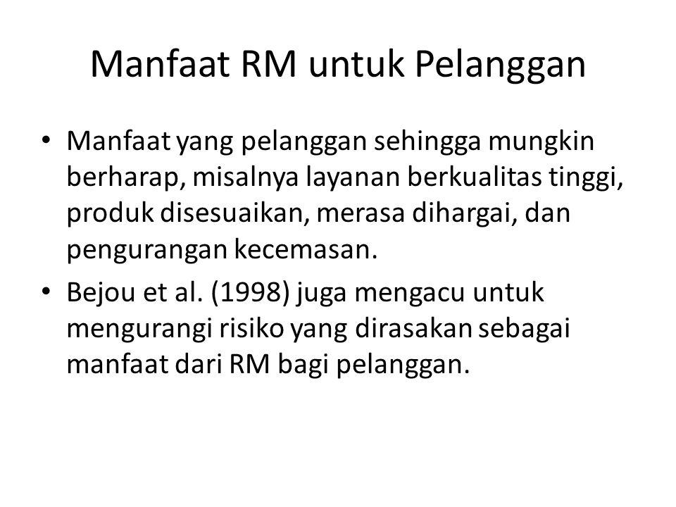 Manfaat RM untuk Pelanggan