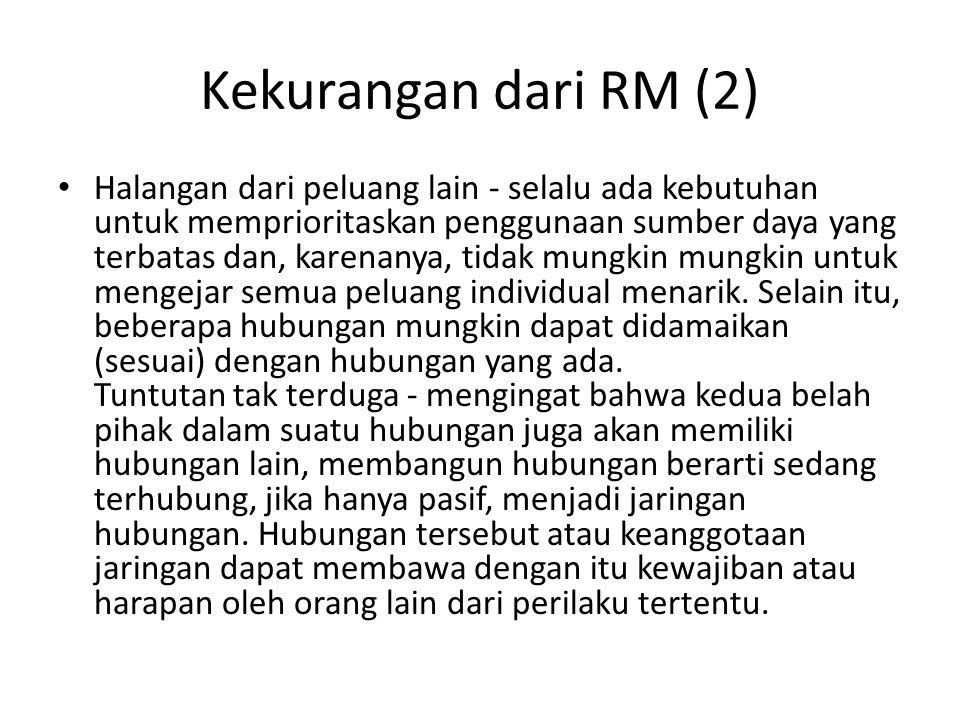Kekurangan dari RM (2)