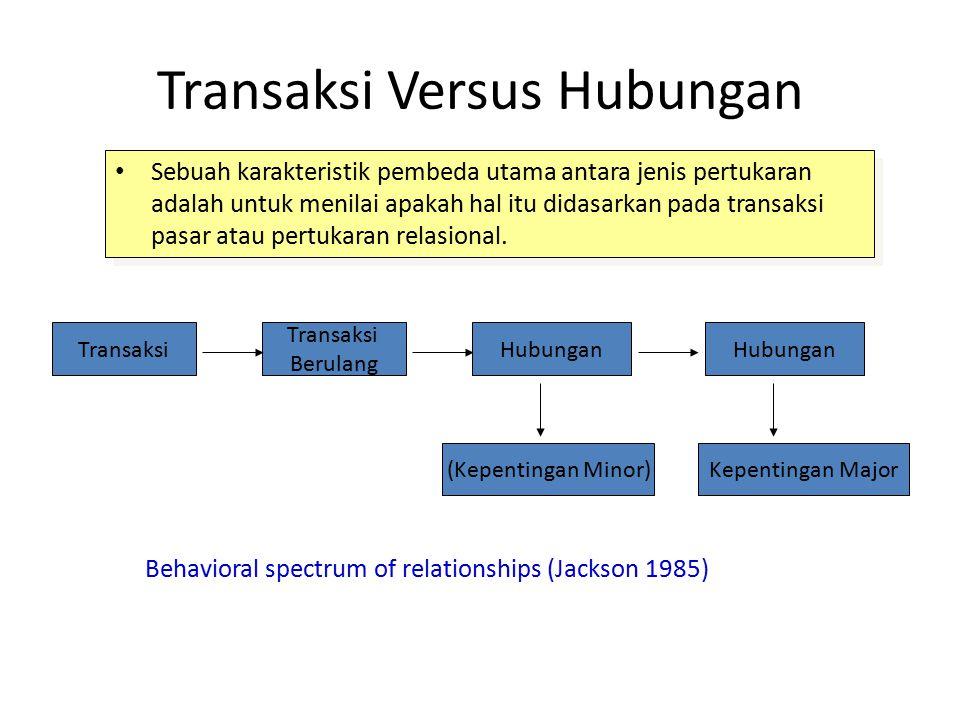 Transaksi Versus Hubungan