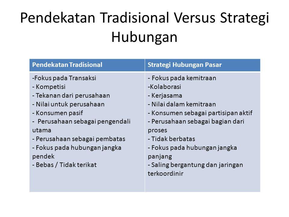 Pendekatan Tradisional Versus Strategi Hubungan
