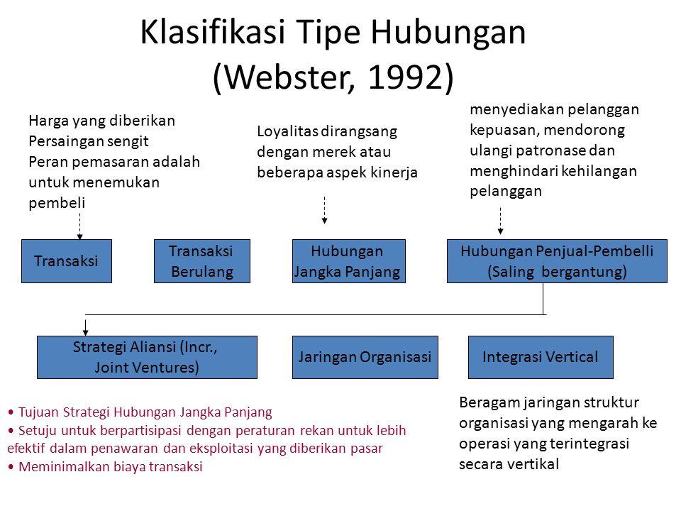 Klasifikasi Tipe Hubungan (Webster, 1992)