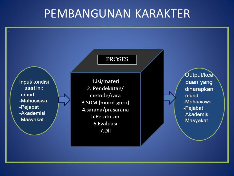 PEMBANGUNAN KARAKTER PROSES 1.isi/materi 2. Pendekatan/