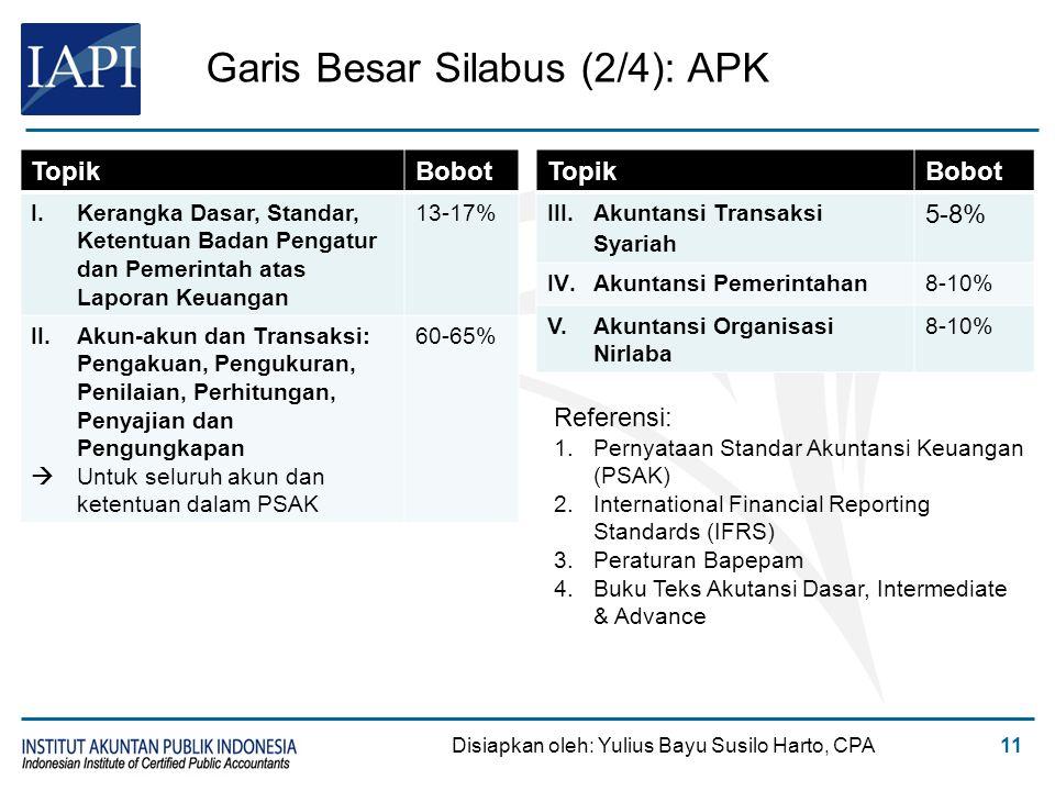 Garis Besar Silabus (3/4): AMSI