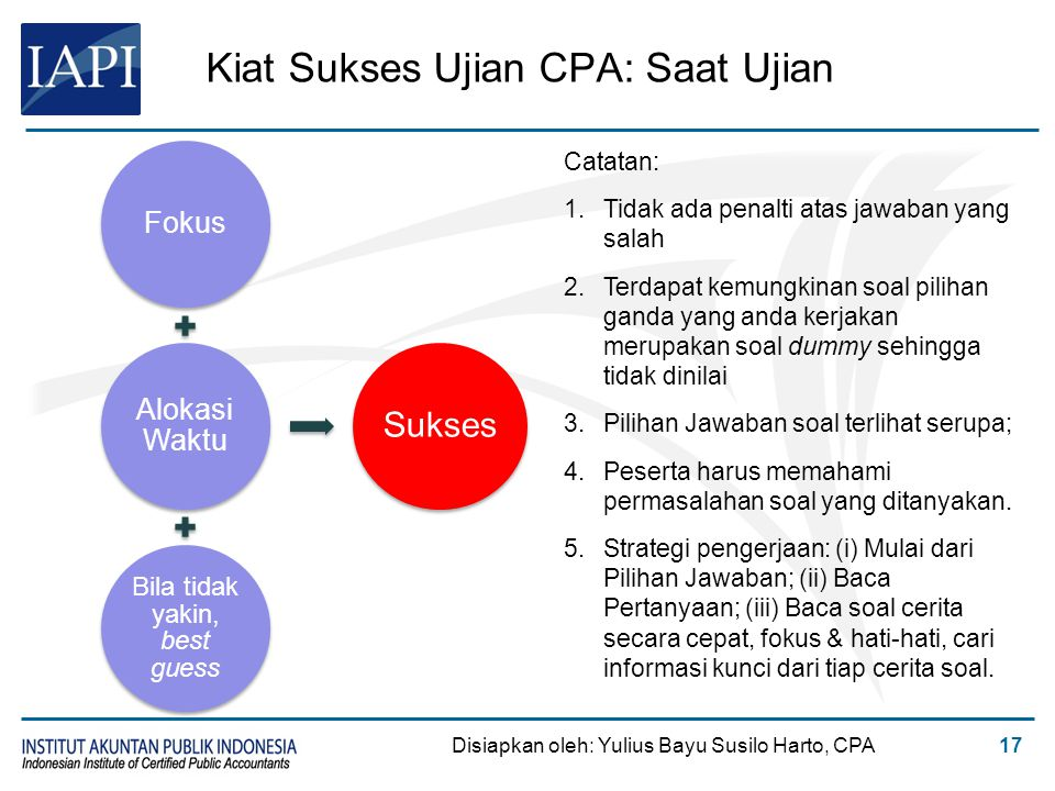 Karir Strategi Start: Lulus PPAK