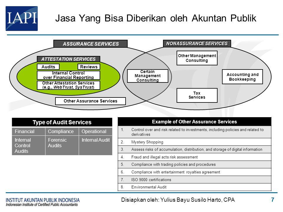 Sertifikat: Sebutan & Penerbitan (1/2)