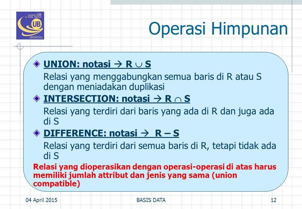 Operasi Himpunan UNION: notasi  R  S