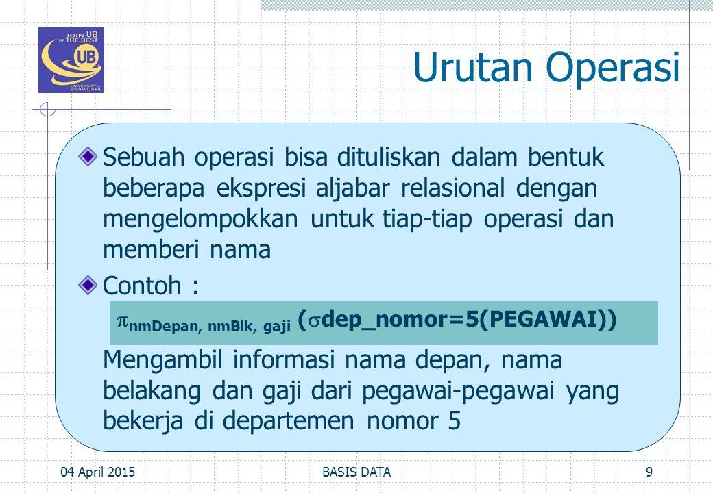 Urutan Operasi