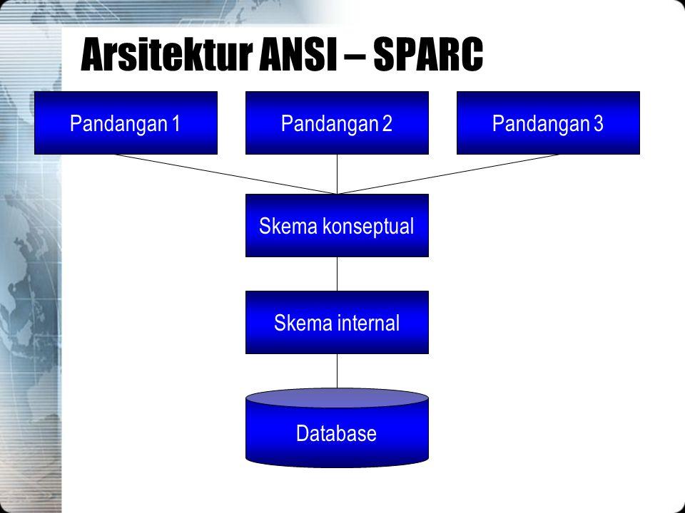 Arsitektur ANSI – SPARC