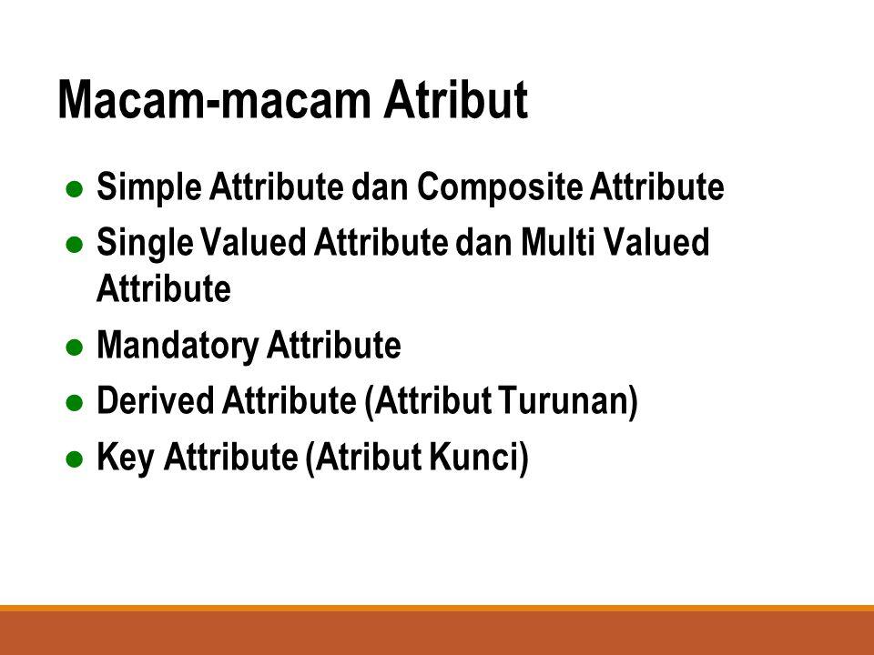 Macam-macam Atribut Simple Attribute dan Composite Attribute
