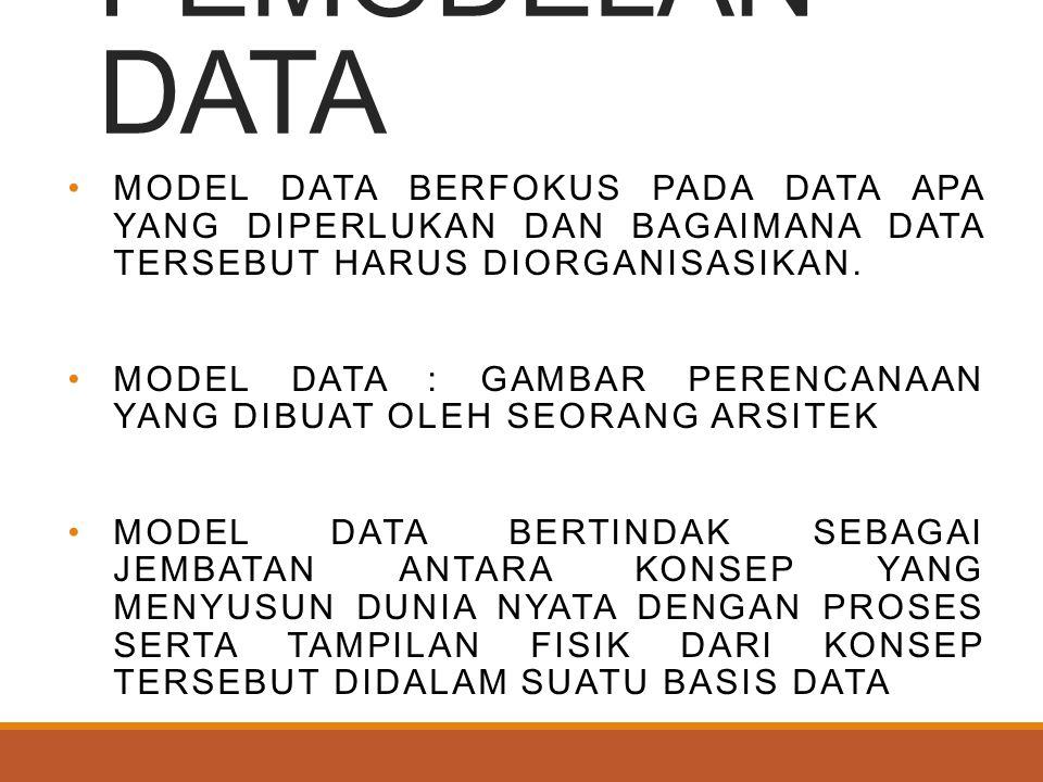 PEMODELAN DATA Model data berfokus pada data apa yang diperlukan dan bagaimana data tersebut harus diorganisasikan.