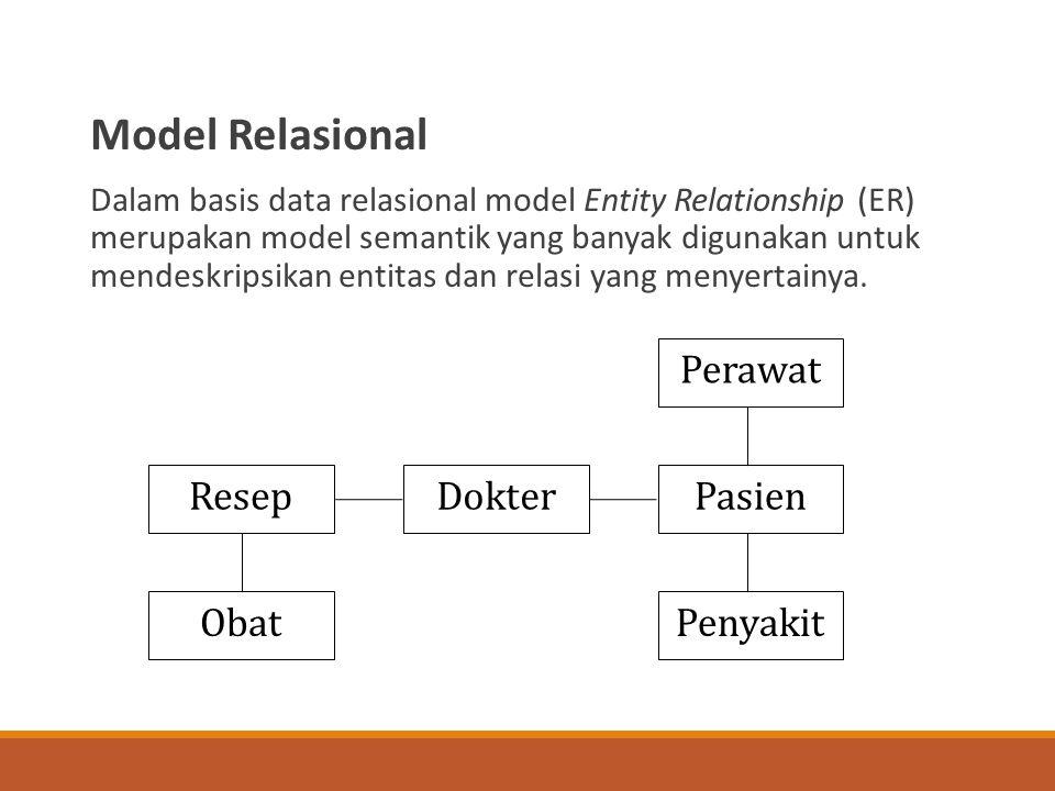 Model Relasional Obat Pasien Dokter Penyakit Perawat Resep
