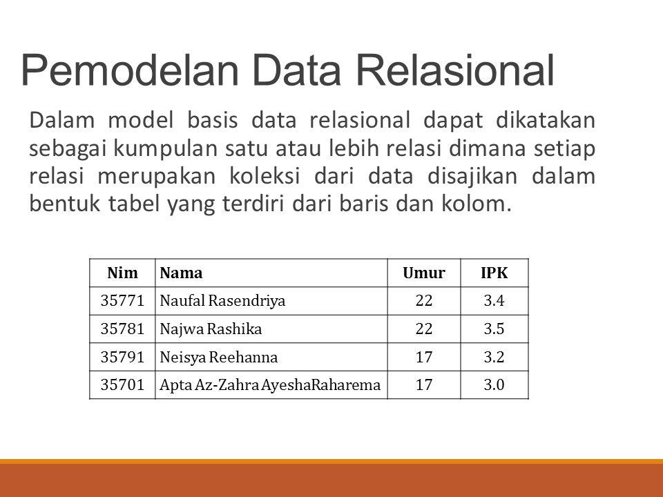 Pemodelan Data Relasional