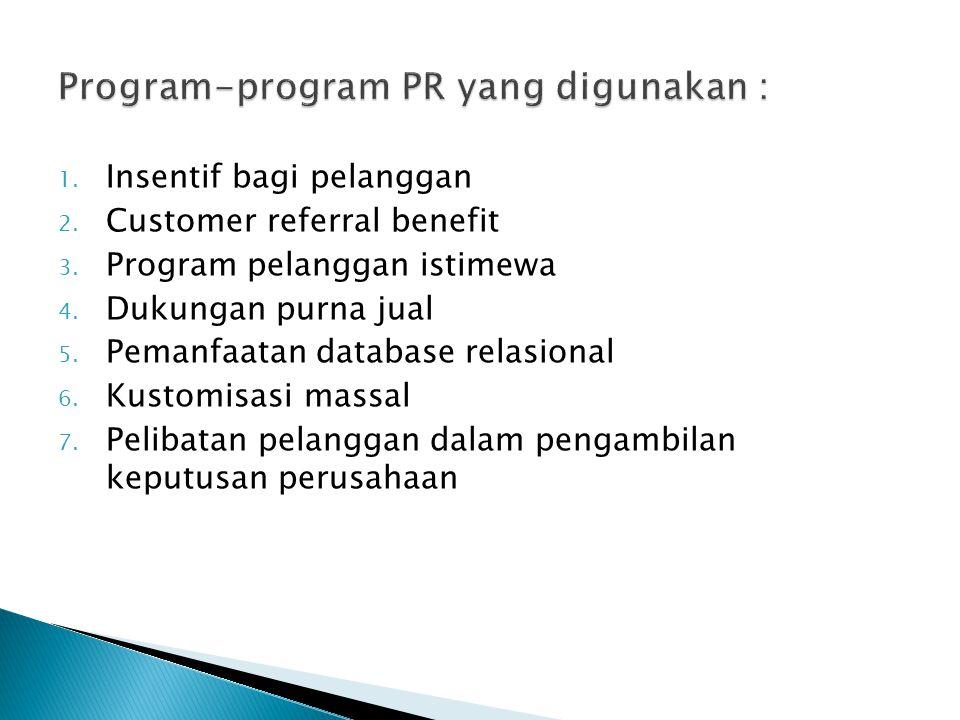 Program-program PR yang digunakan :