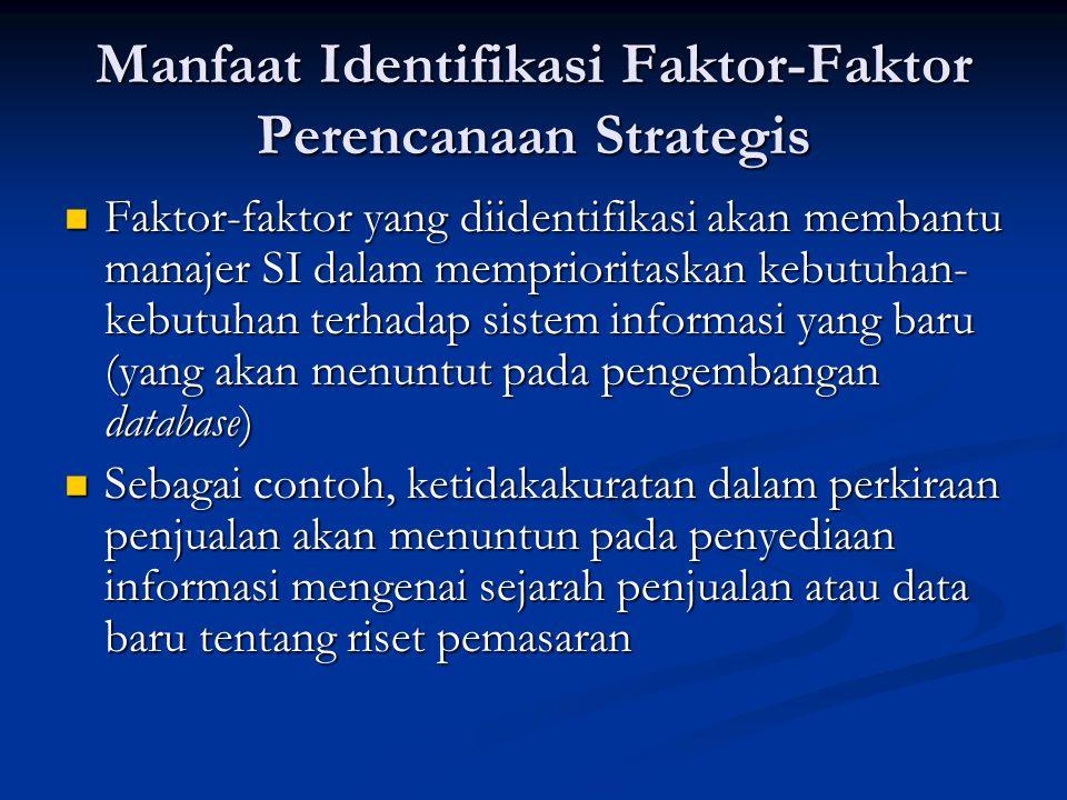 Manfaat Identifikasi Faktor-Faktor Perencanaan Strategis