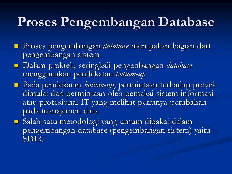 Proses Pengembangan Database