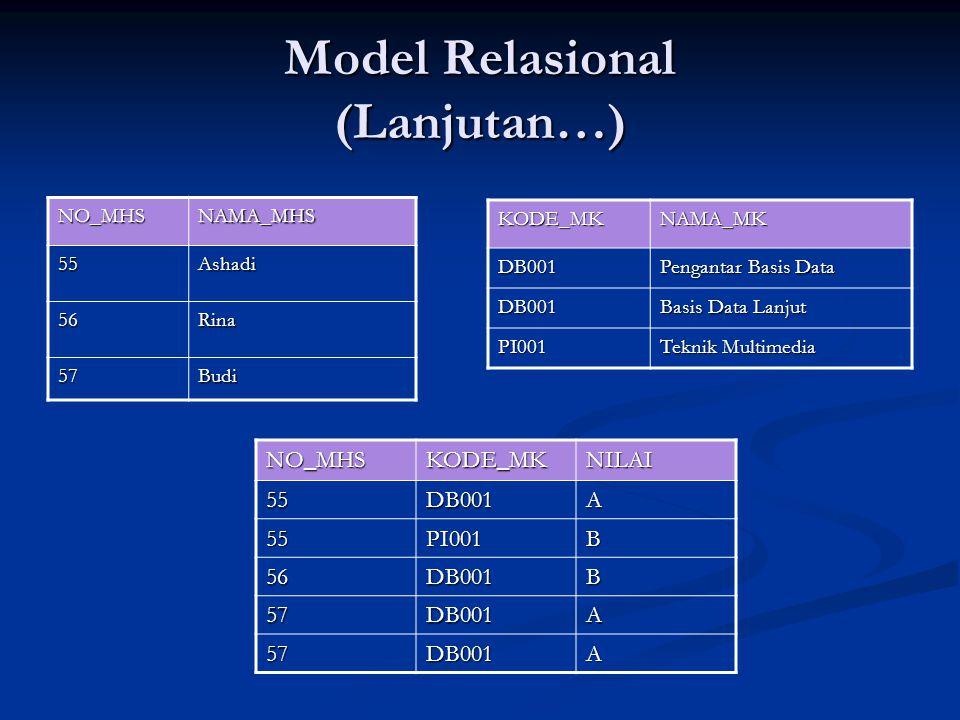 Model Relasional (Lanjutan…)