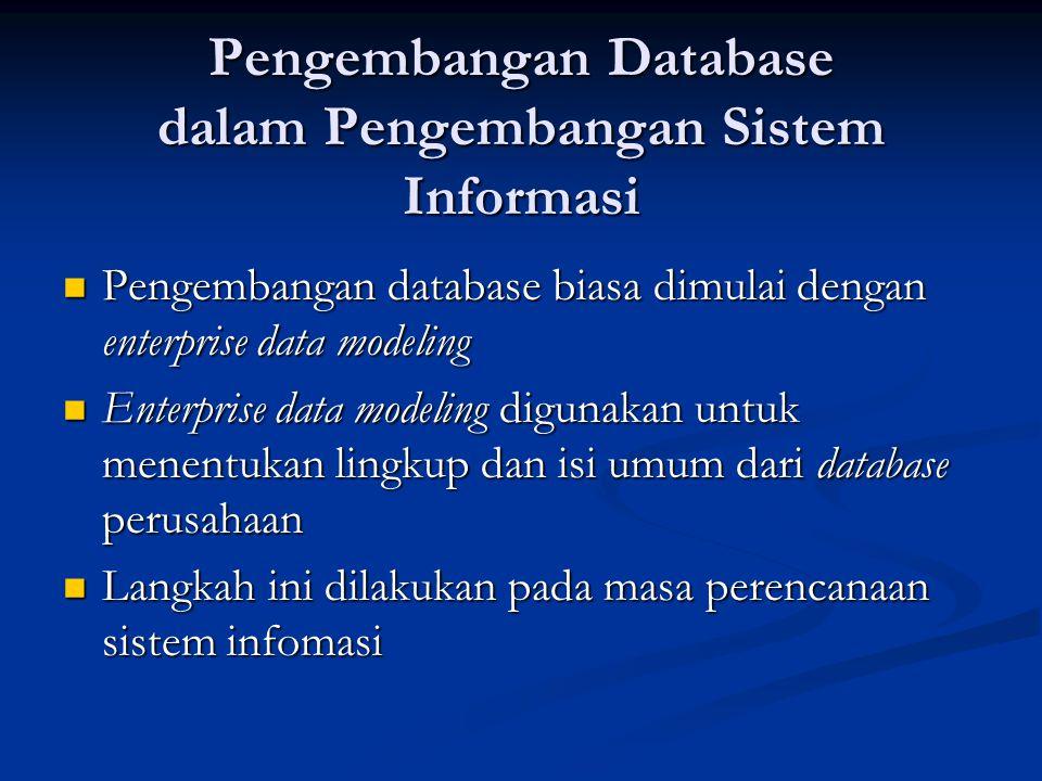 Pengembangan Database dalam Pengembangan Sistem Informasi