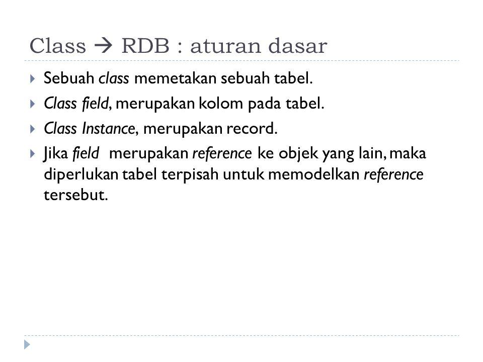 Class  RDB : aturan dasar