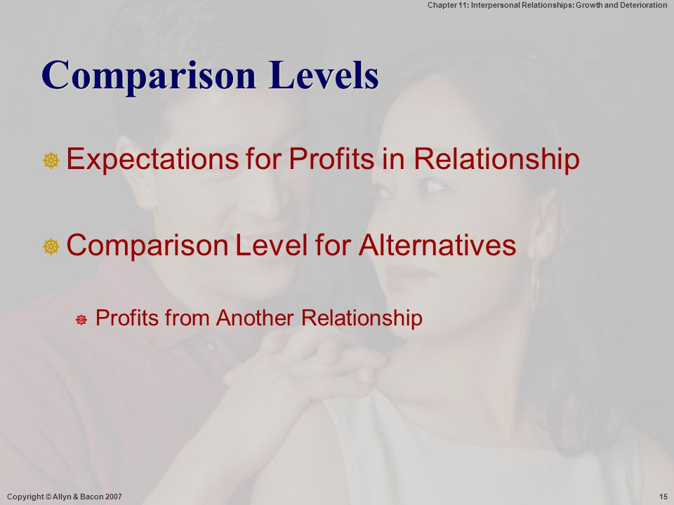 Comparison Levels Expectations for Profits in Relationship