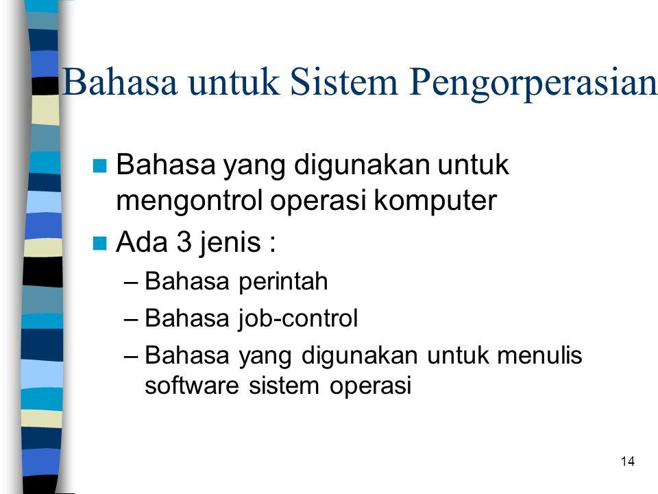 Bahasa untuk Sistem Pengorperasian