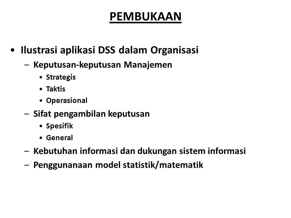 PEMBUKAAN Ilustrasi aplikasi DSS dalam Organisasi