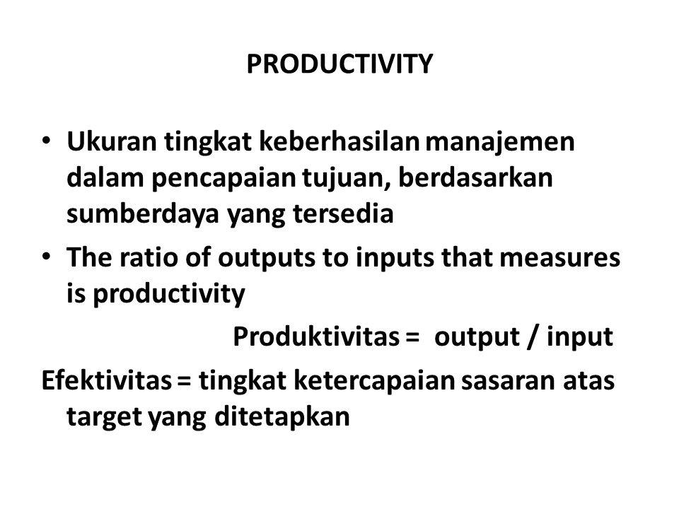 PRODUCTIVITY Ukuran tingkat keberhasilan manajemen dalam pencapaian tujuan, berdasarkan sumberdaya yang tersedia.