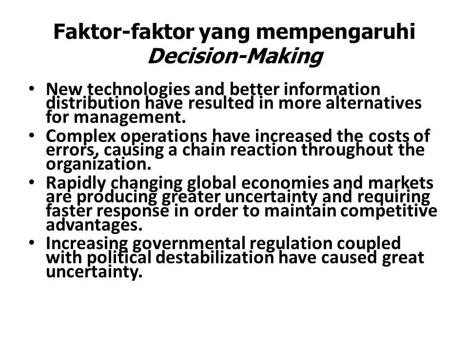 Faktor-faktor yang mempengaruhi Decision-Making