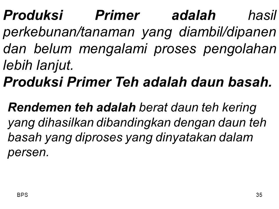 Produksi Primer Teh adalah daun basah.