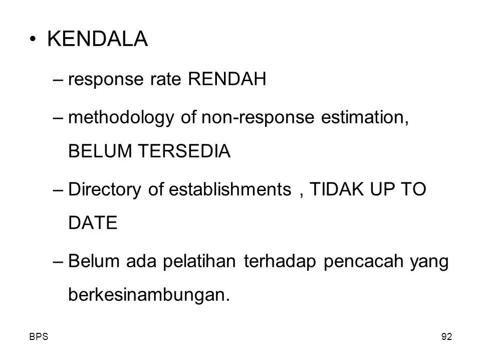 KENDALA response rate RENDAH