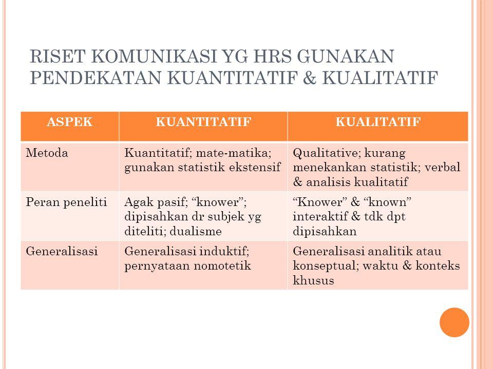 RISET KOMUNIKASI YG HRS GUNAKAN PENDEKATAN KUANTITATIF & KUALITATIF