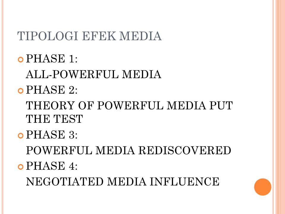 TIPOLOGI EFEK MEDIA PHASE 1: ALL-POWERFUL MEDIA PHASE 2: