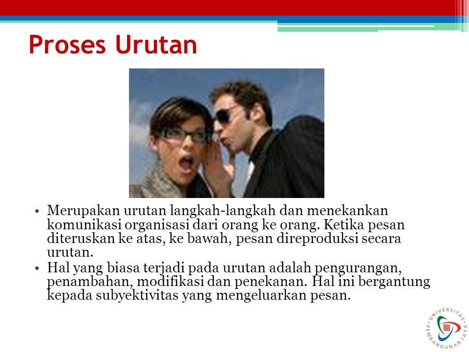 Proses Urutan