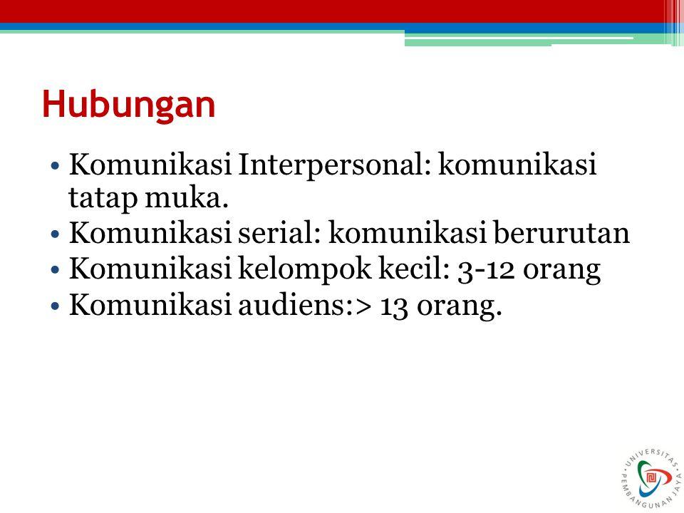 Hubungan Komunikasi Interpersonal: komunikasi tatap muka.