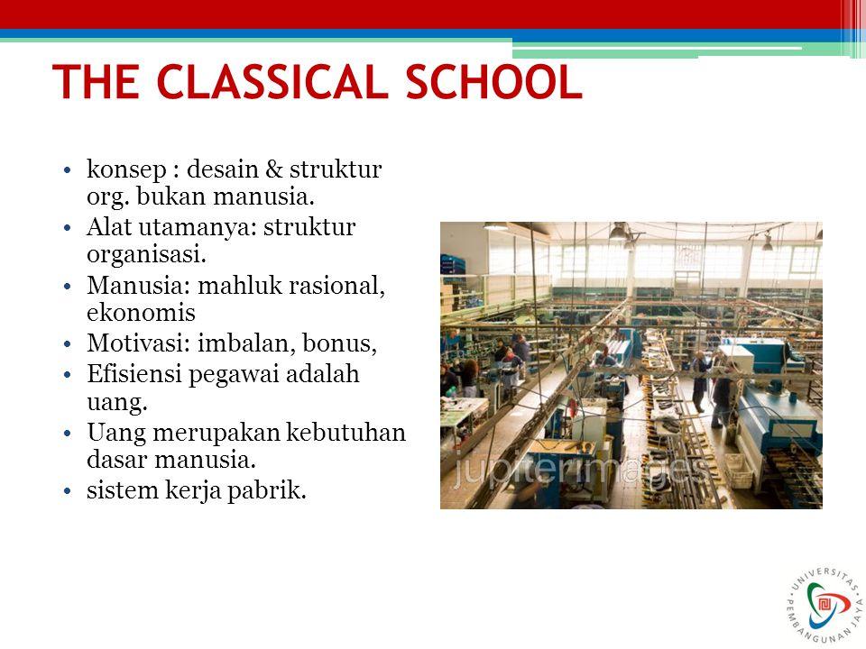 THE CLASSICAL SCHOOL konsep : desain & struktur org. bukan manusia.