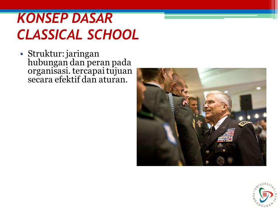 KONSEP DASAR CLASSICAL SCHOOL