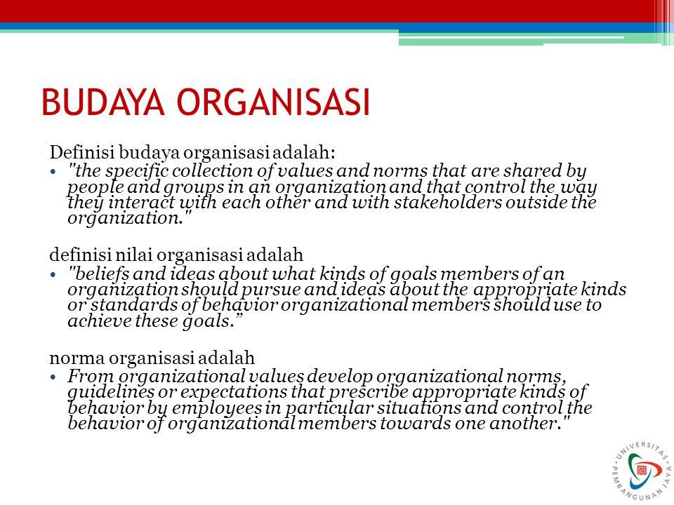 BUDAYA ORGANISASI Definisi budaya organisasi adalah: