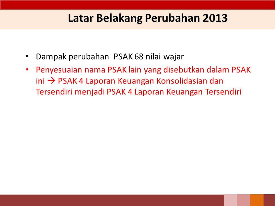 Latar Belakang Perubahan 2013