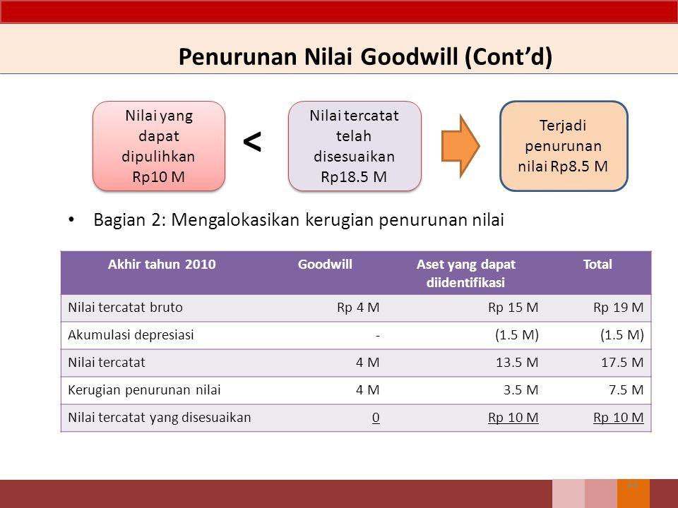 Penurunan Nilai Goodwill (Cont'd)
