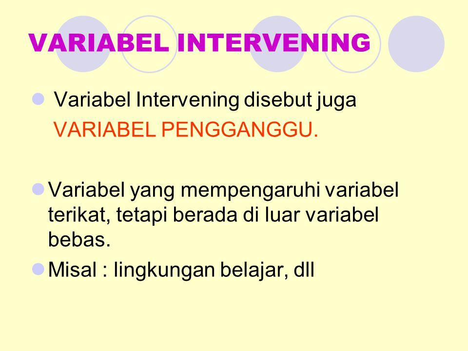 VARIABEL INTERVENING Variabel Intervening disebut juga