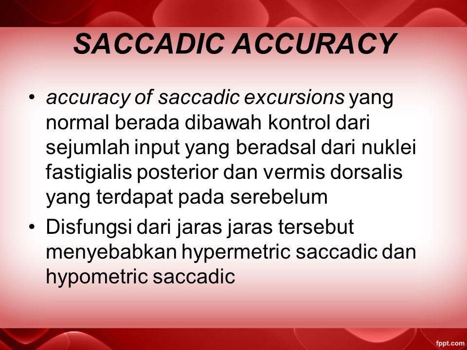 SACCADIC ACCURACY