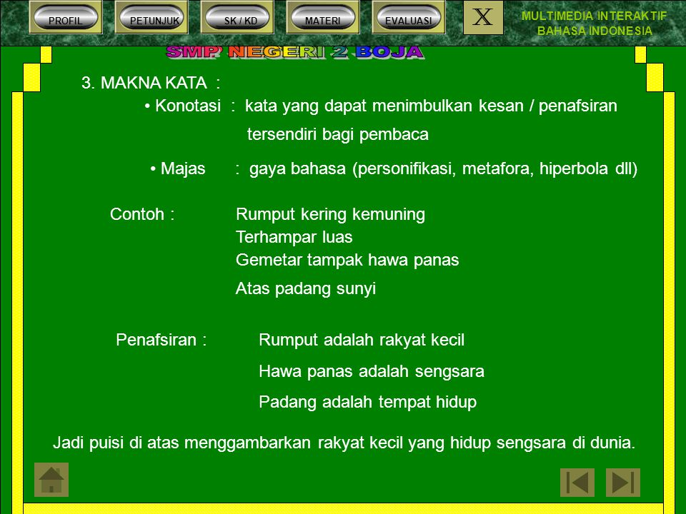 MULTIMEDIA INTERAKTIF BAHASA INDONESIA
