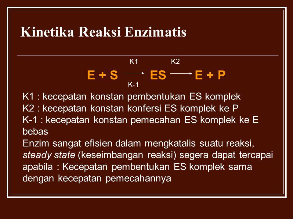 Kinetika Reaksi Enzimatis