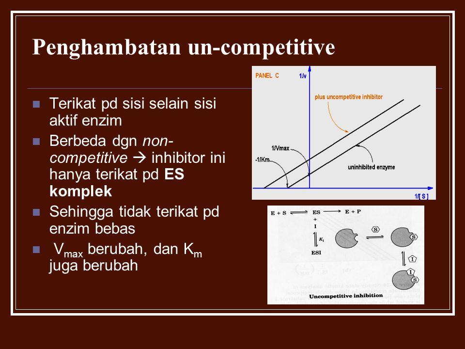 Penghambatan un-competitive