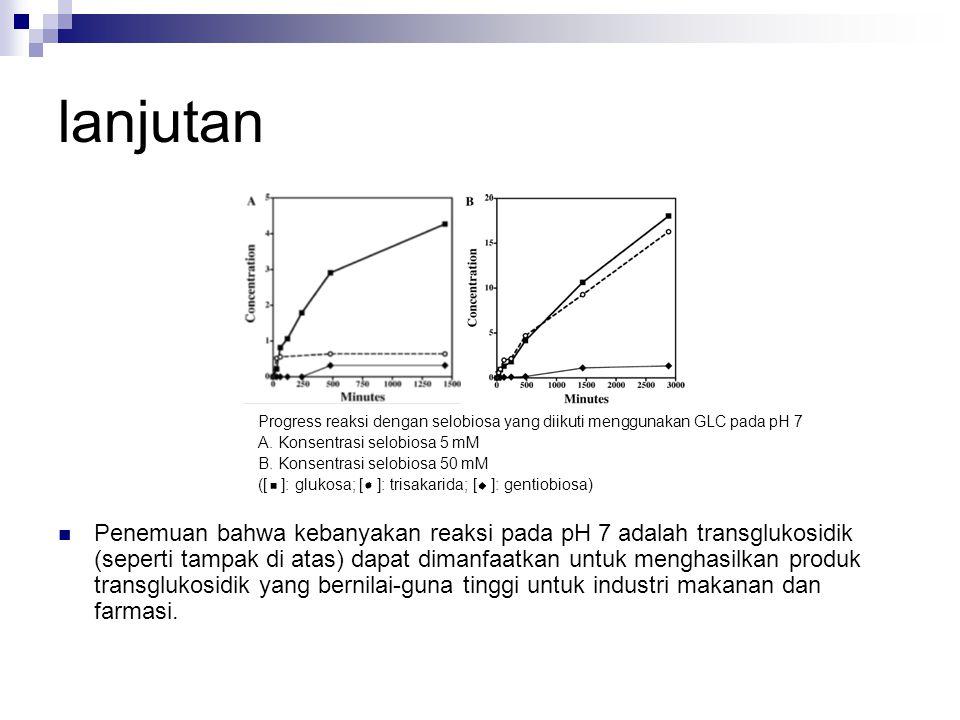 lanjutan Progress reaksi dengan selobiosa yang diikuti menggunakan GLC pada pH 7. A. Konsentrasi selobiosa 5 mM.