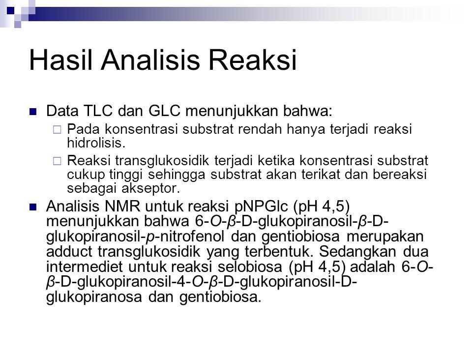 Hasil Analisis Reaksi Data TLC dan GLC menunjukkan bahwa: