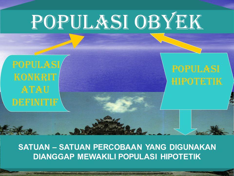 POPULASI OBYEK POPULASI KONKRIT HIPOTETIK ATAU DEFINITIF POPULASI
