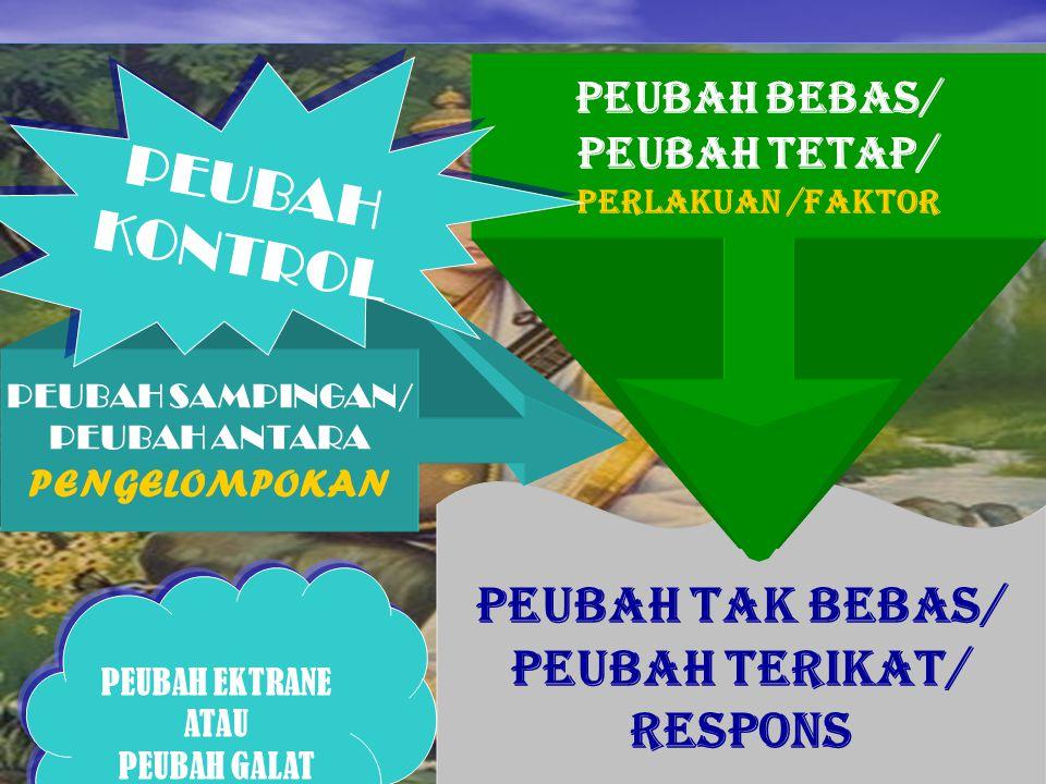 PEUBAH KONTROL PEUBAH TAK BEBAS/ PEUBAH TERIKAT/ RESPONS PEUBAH BEBAS/